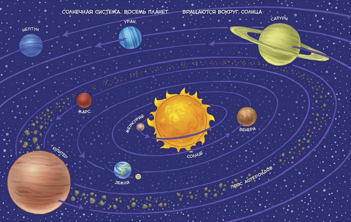 Uvlekatelnaya-astronomiya-26-27