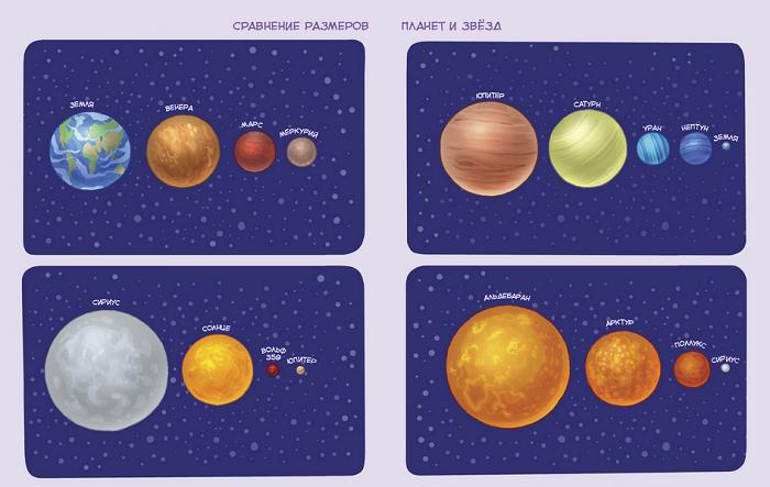 Uvlekatelnaya-astronomiya-48-49