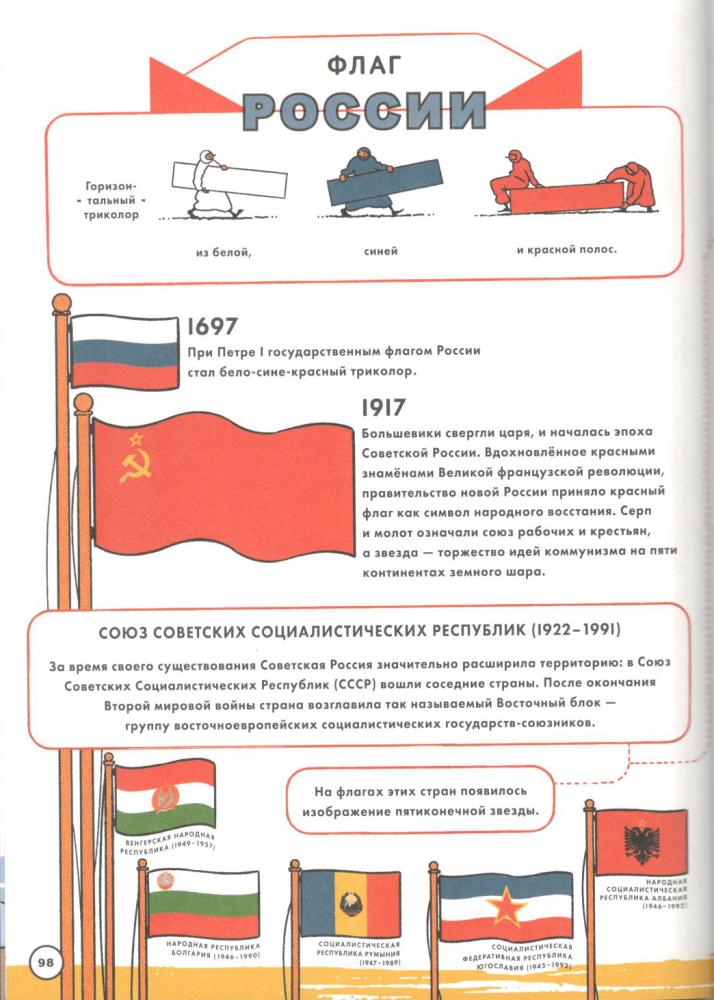 Vse-flagi-chto-to-znachiat-0006