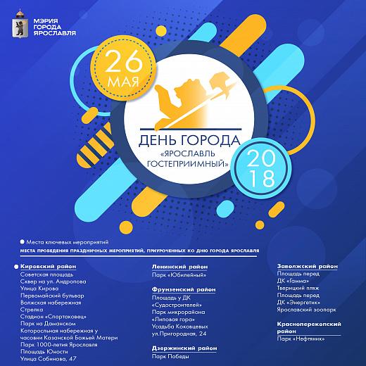 День города Ярославля, 2018