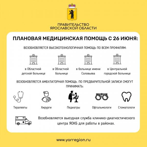 Плановая медицинская помощь с 26 июня 2020